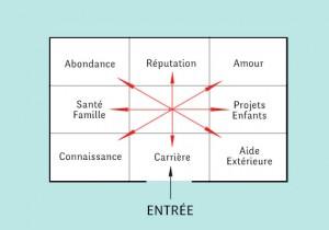 blog domaine-maison